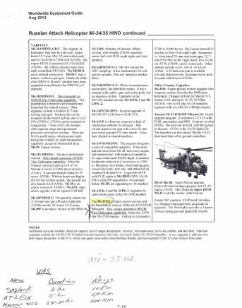 ATROPIAN_ARMY_AIRCRAFT&UAVS 2