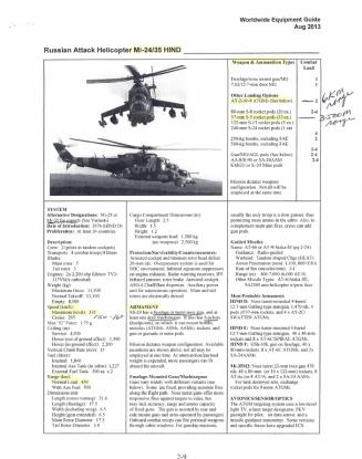 ATROPIAN_ARMY_AIRCRAFT&UAVS